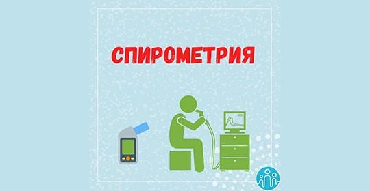 Функция внешнего дыхания (ФВД) или спирометрия